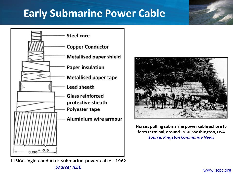 www.iscpc.org C onstruction varies with manufacturer and seabed conditions, with more armour added where, for example, waves and currents are strong 1.Conductor – usually copper 2.Conductor screening – usually extruded 3.Insulation – XLPE or EPR 4.Insulation screening – semi-conductive 5.Screen 6.Laminated sheath – aluminum tape and polyethylene 7.Optical fibres – optionally used for telecommunications 8.Fillers – as needed 9.Binder tapes 10.Armour Bedding – polypropylene strings 11.Armour – galvanized round steel wires 12.Serving – bituminous compound, hessian tape with polypropylene coloured stripe Modern Submarine Power Cable Source: Nexans