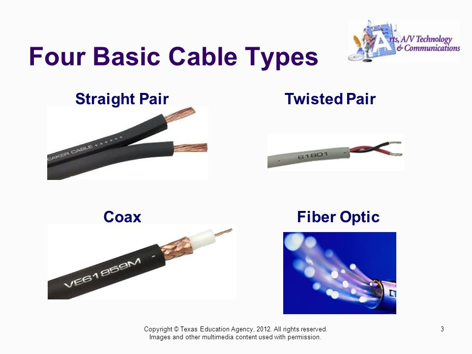 Four Basic Cable Types Copyright © Texas Education Agency, 2012.