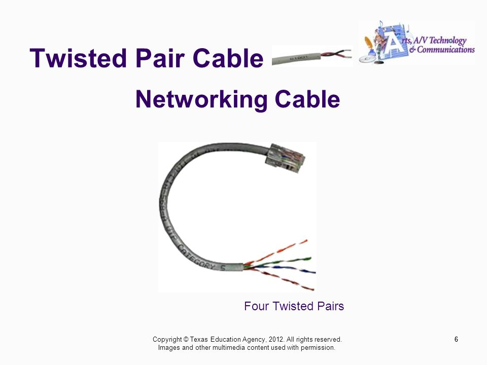 Twisted Pair Cable 6 Networking Cable Four Twisted Pairs 6Copyright © Texas Education Agency, 2012.