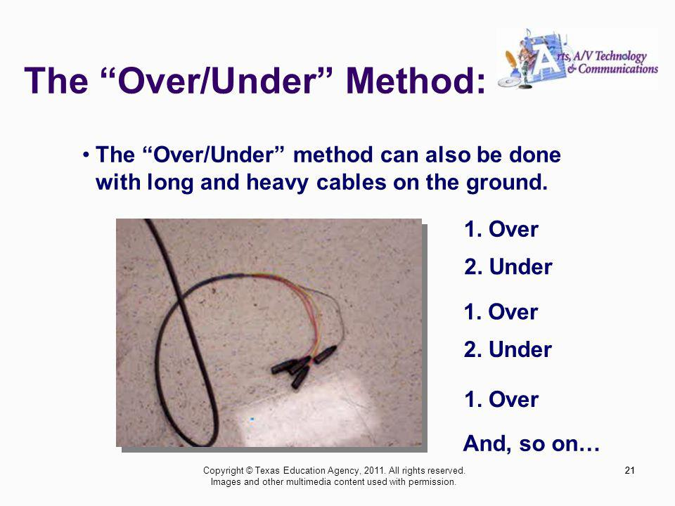 The Over/Under Method: 21 The Over/Under method can also be done with long and heavy cables on the ground. 1. Over 2. Under 1. Over 2. Under 1. Over A