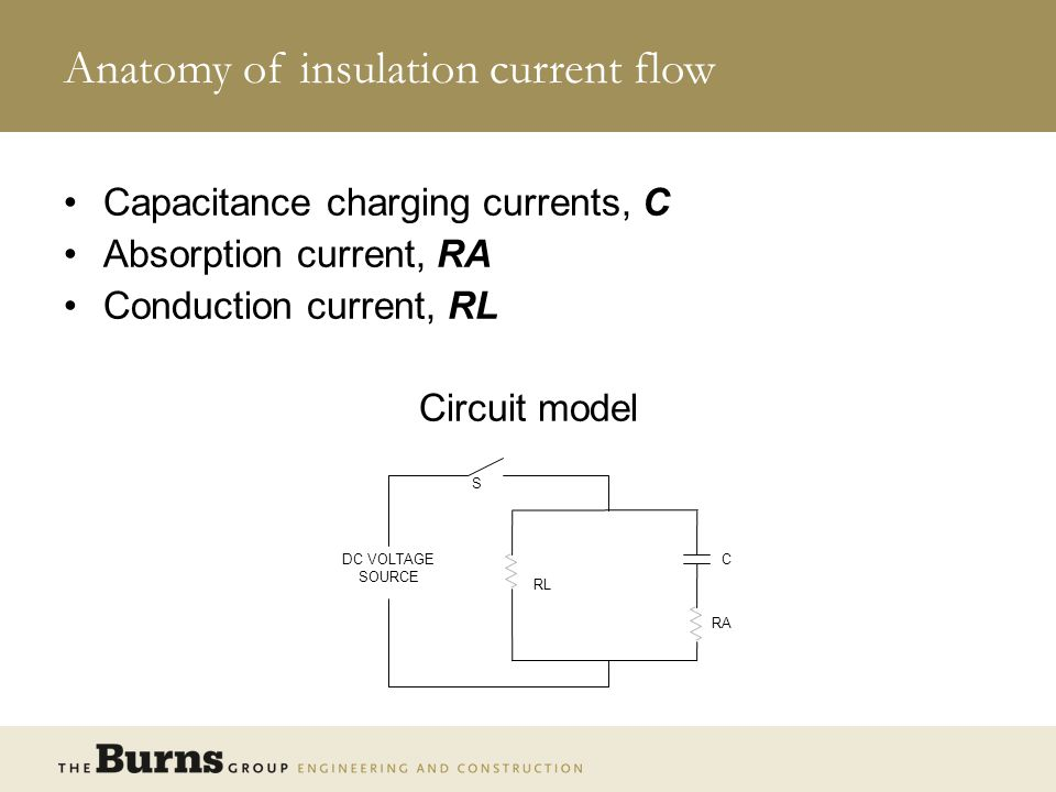 Anatomy of insulation current flow CURRENT - MICROAMPERES 100 90 80 70 60 50 40 30 25 20 15 10 9 8 7 6 5 4 3 2.5 2 1.5 1 0.10.150.20.250.30.40.50.60.70.80.91.01.522.5345678910 SECONDS CAPACITANCE CHARGING CURRENT