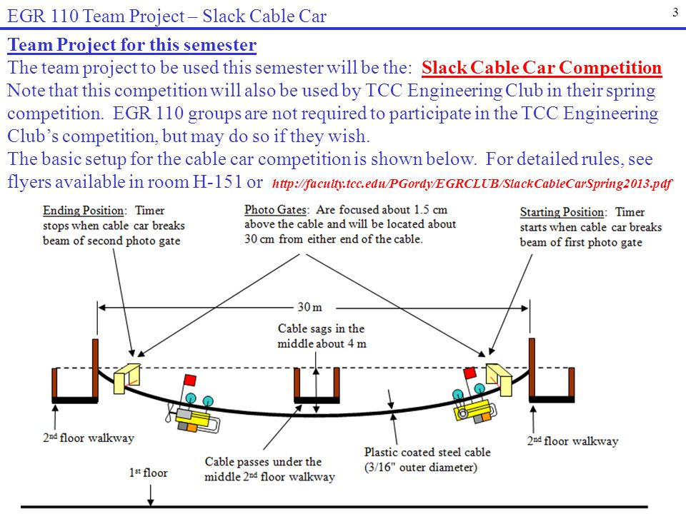 3 EGR 110 Team Project – Slack Cable Car Team Project for this semester The team project to be used this semester will be the: Slack Cable Car Competition Note that this competition will also be used by TCC Engineering Club in their spring competition.