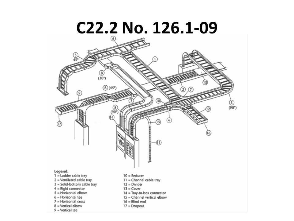 C22.2 No. 126.1-09