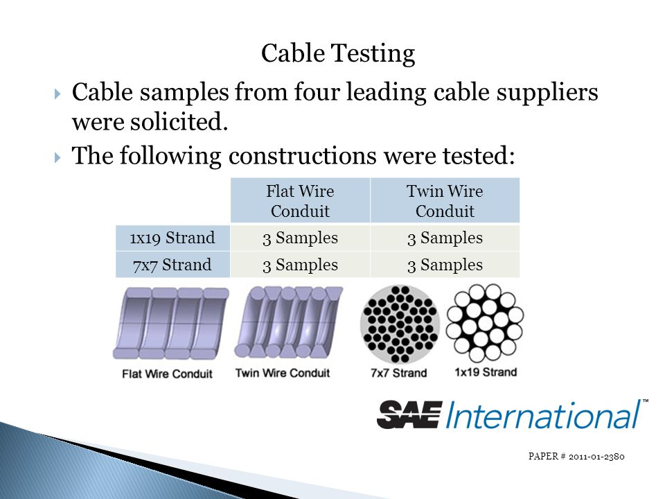 Cable samples from four leading cable suppliers were solicited. The following constructions were tested: PAPER # 2011-01-2380 Cable Testing Flat Wire