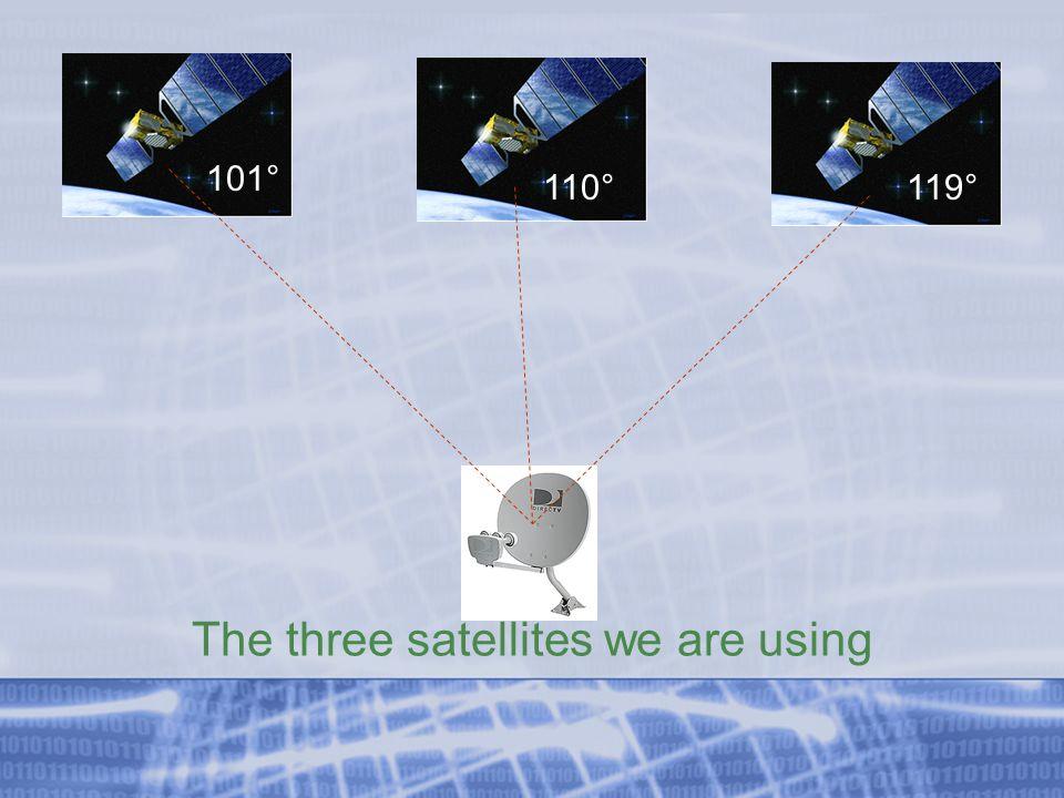 The three satellites we are using 101° 110°119°