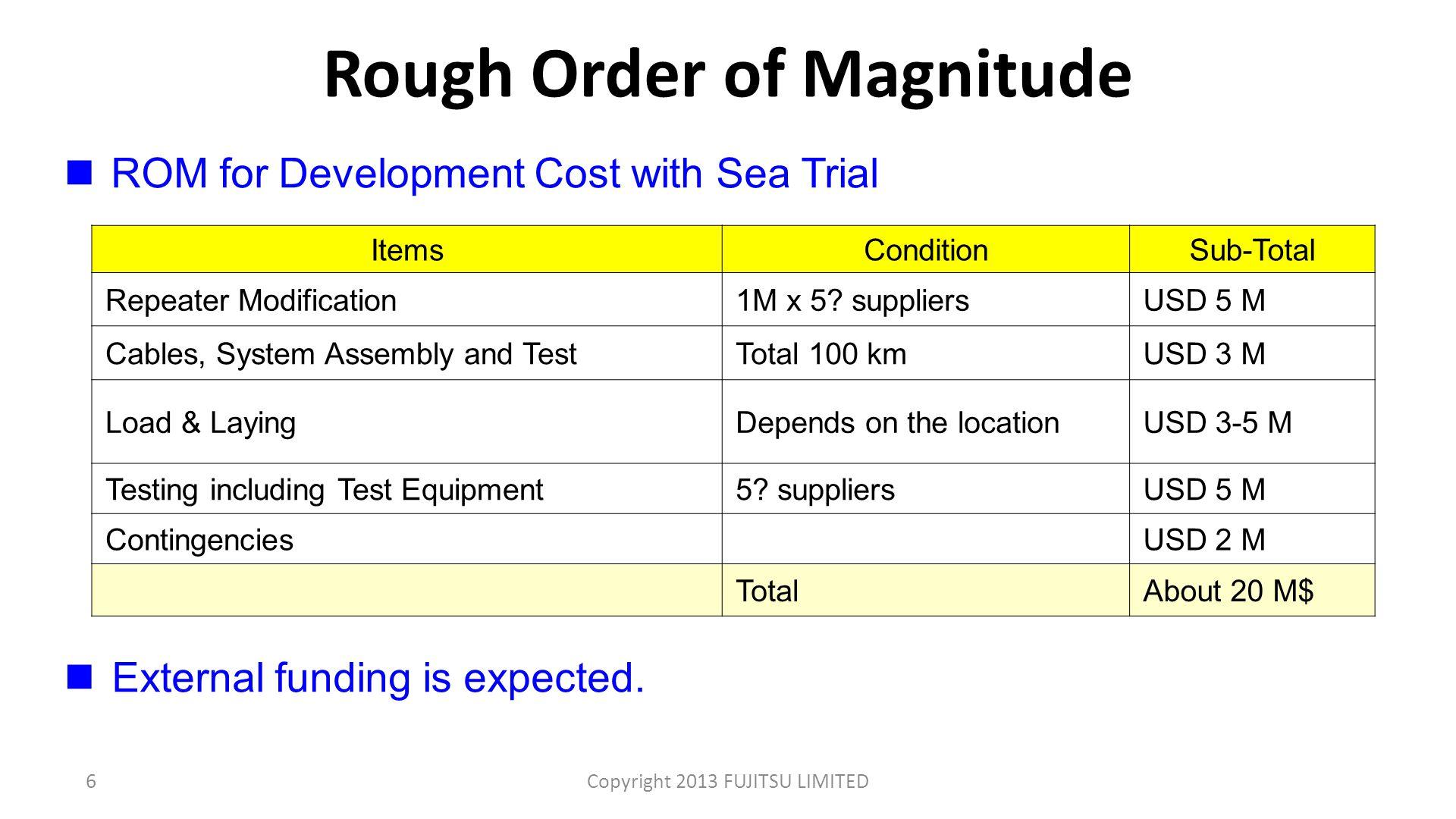Rough Order of Magnitude 6Copyright 2013 FUJITSU LIMITED ItemsConditionSub-Total Repeater Modification1M x 5.