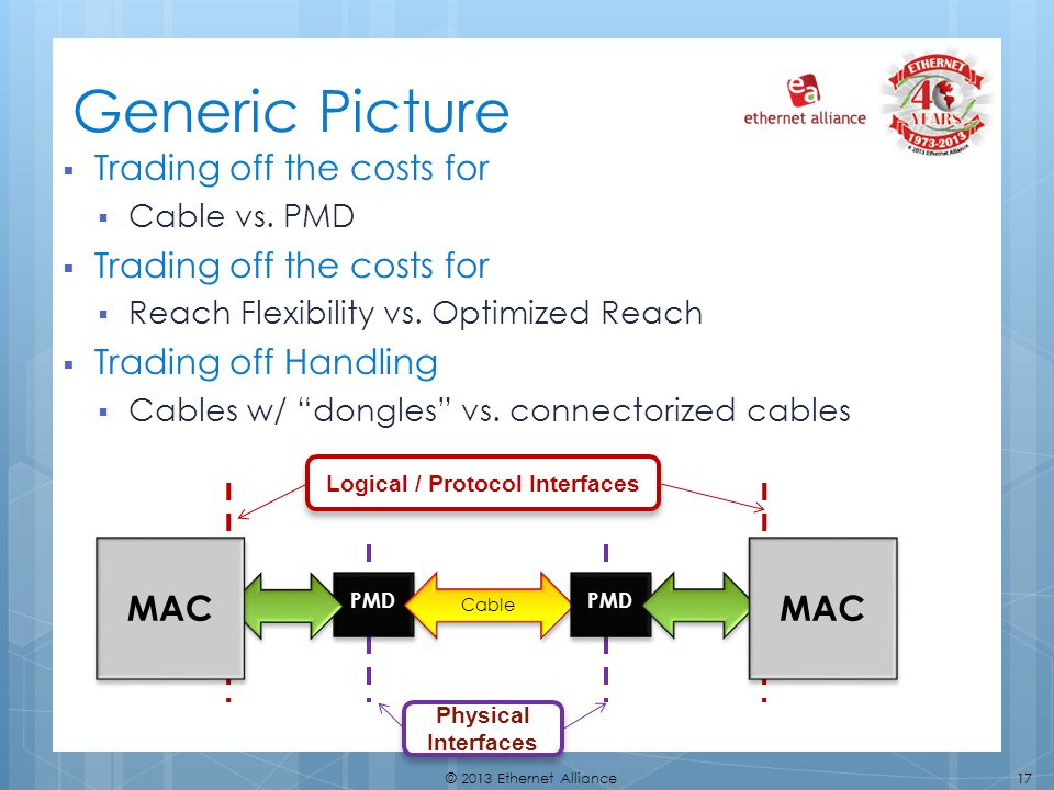 17© 2013 Ethernet Alliance Generic Picture Trading off the costs for Cable vs. PMD Trading off the costs for Reach Flexibility vs. Optimized Reach Tra