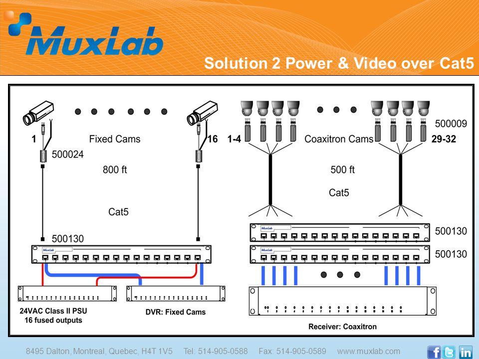 Solution 2 Power & Video over Cat5 8495 Dalton, Montreal, Quebec, H4T 1V5 Tel: 514-905-0588 Fax: 514-905-0589 www.muxlab.com