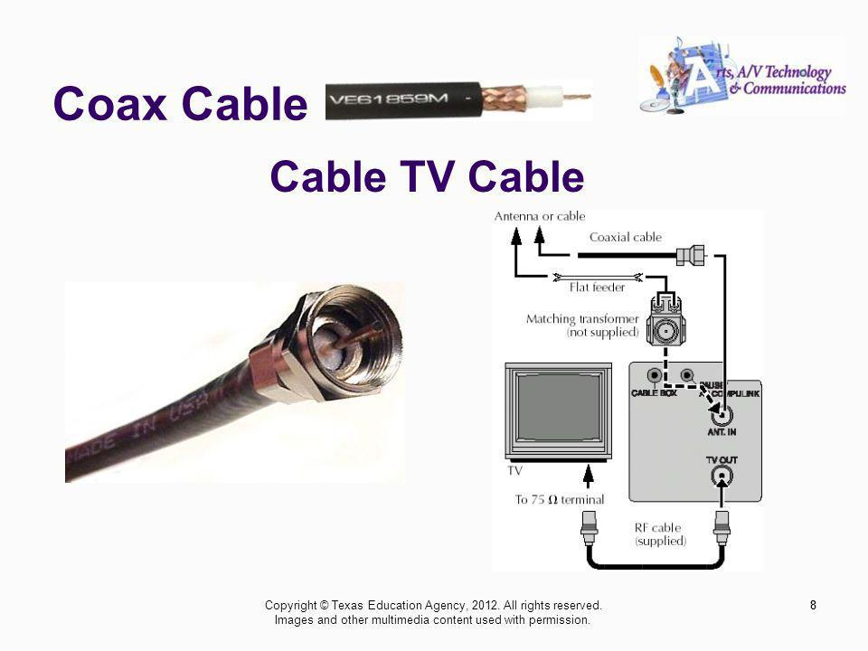 Coax Cable 8 Cable TV Cable 8Copyright © Texas Education Agency, 2012.