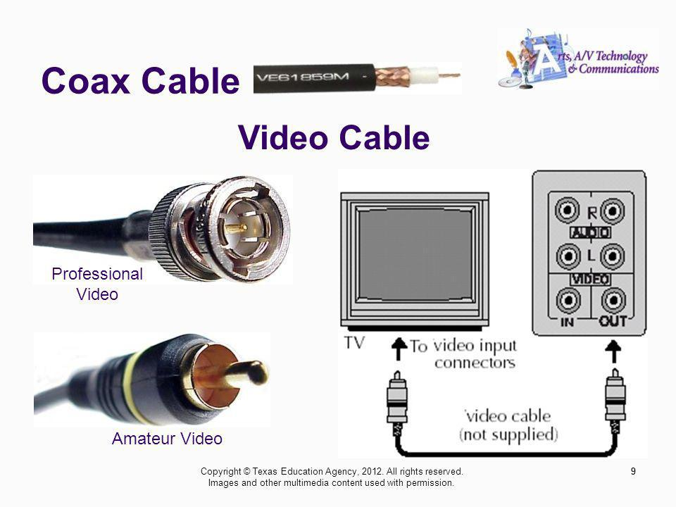 Coax Cable 9 Video Cable Professional Video Amateur Video 9Copyright © Texas Education Agency, 2012.
