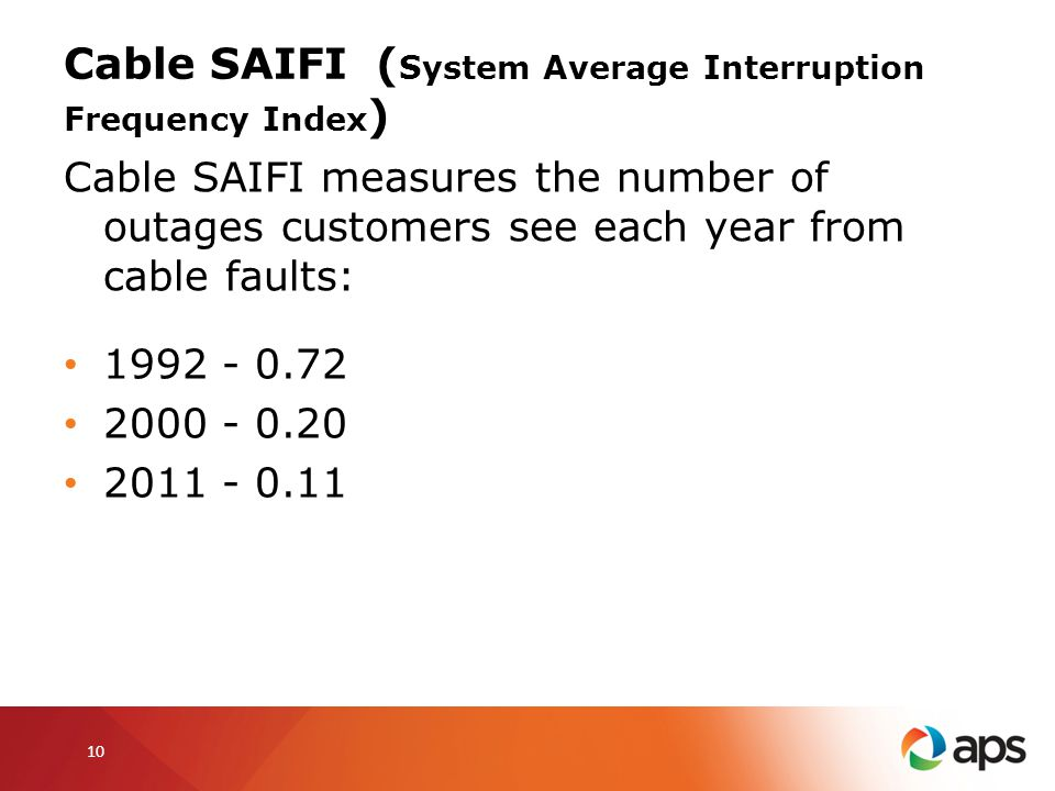 Cable SAIFI ( System Average Interruption Frequency Index ) Cable SAIFI measures the number of outages customers see each year from cable faults: 1992