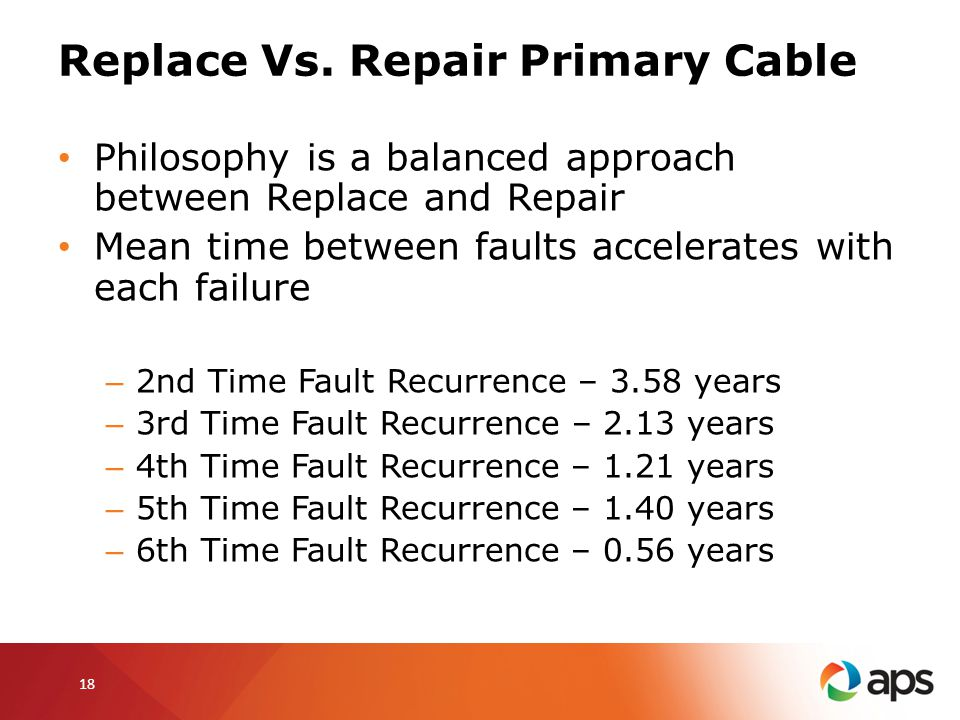 Replace Vs. Repair Primary Cable Philosophy is a balanced approach between Replace and Repair Mean time between faults accelerates with each failure –
