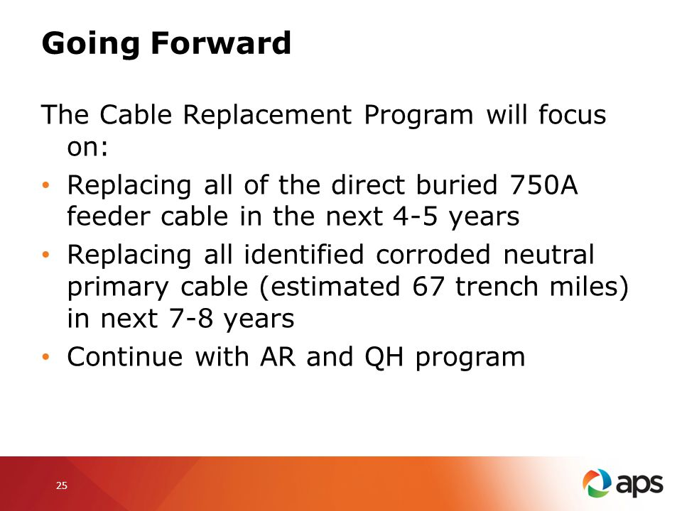 Going Forward The Cable Replacement Program will focus on: Replacing all of the direct buried 750A feeder cable in the next 4-5 years Replacing all id
