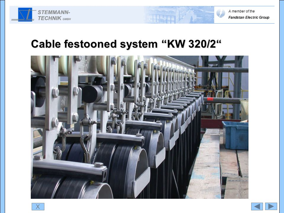 X Cable festooned system KW 320/2 A member of the Fandstan Electric Group
