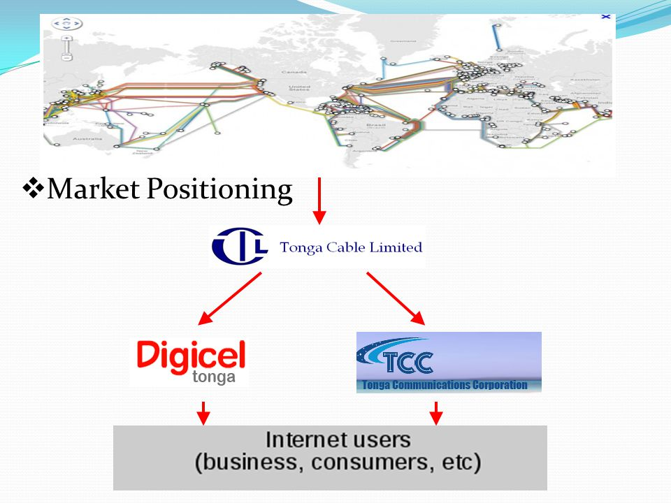 Tonga submarine fibre cable Cable length – 827kms 1 fibre pair System Capacity – 320Gbps Initial capacity configured – 20Gbps System lifetime – 25yrs Wet plant + Dry plant