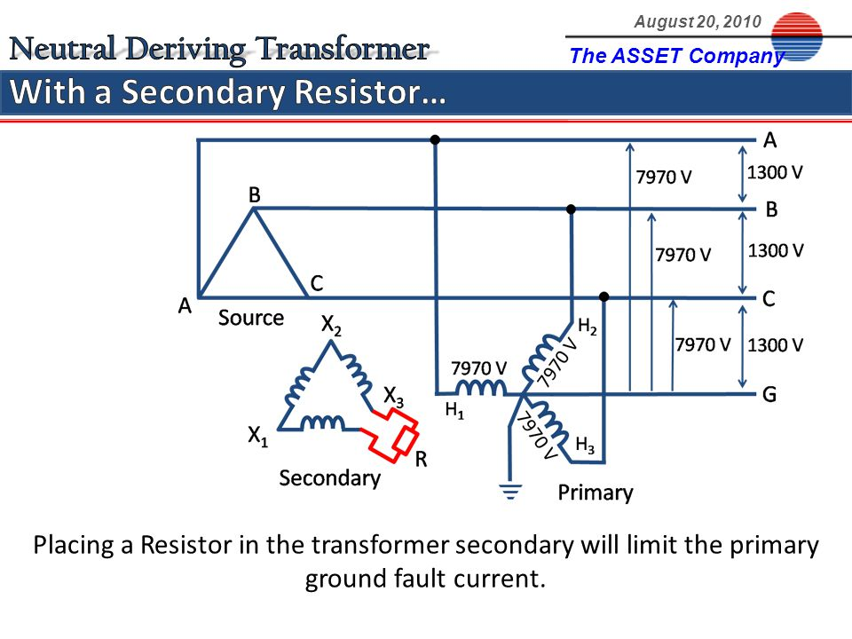 Placing a Resistor in the transformer secondary will limit the primary ground fault current.