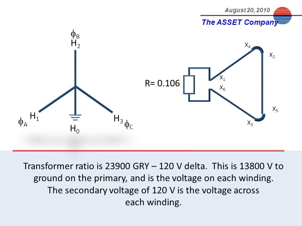 The ASSET Company August 20, 2010 H0H0 H3H3 H2H2 A C B H1H1 R= 0.106 X1X1 X6X6 X4X4 X5X5 X3X3 X2X2 Transformer ratio is 23900 GRY – 120 V delta.