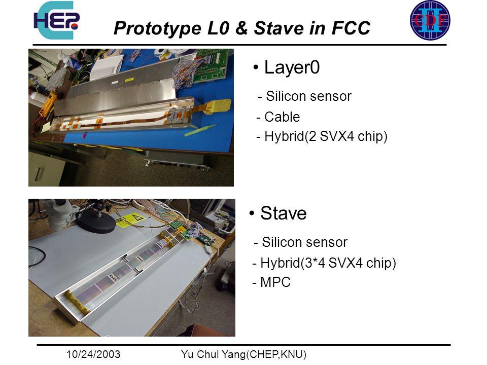 10/24/2003Yu Chul Yang(CHEP,KNU) Prototype L0 & Stave in FCC Layer0 - Silicon sensor - Cable - Hybrid(2 SVX4 chip) Stave - Silicon sensor - Hybrid(3*4 SVX4 chip) - MPC