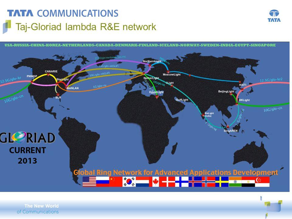 © 2010 Tata Communications Ltd., All Rights Reserved Taj-Gloriad lambda R&E network