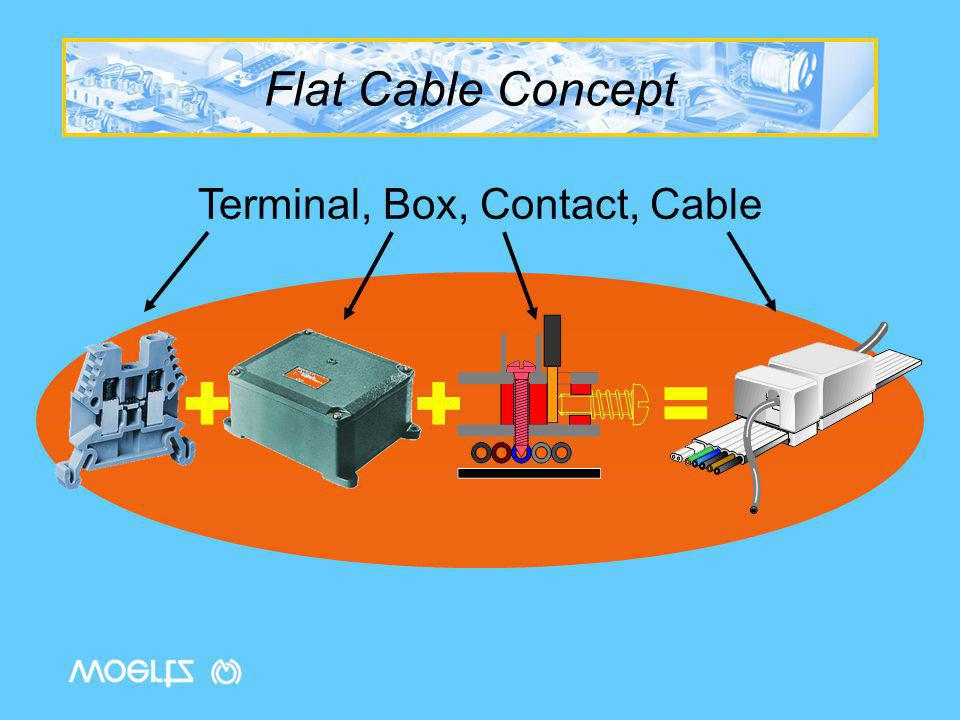 ++= Flat Cable Concept Terminal, Box, Contact, Cable