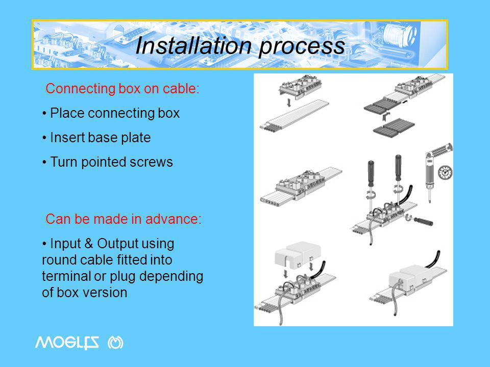Installation process Connecting box on cable: Place connecting box Insert base plate Turn pointed screws Can be made in advance: Input & Output using