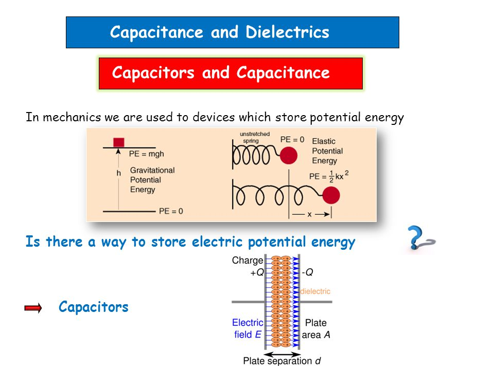 Capacitance and Dielectrics In mechanics we are used to devices which store potential energy Is there a way to store electric potential energy Capacitors