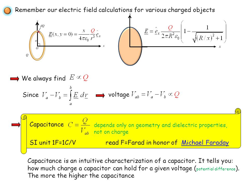 Calculating capacitance According to the major task in calculating C is calculating V ab Parallel-plate capacitor +++++++++++++++++++++++++ ------------------------------------------- Homogeneous field, E= / 0 for the limit d<< plate dimensions Charge density d Using We obtain the capacitance C of a parallel-plate capacitor in vacuum as Note: 1F is a huge capacitance.