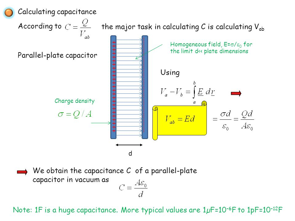 Demonstration: parallel-plate capacitor