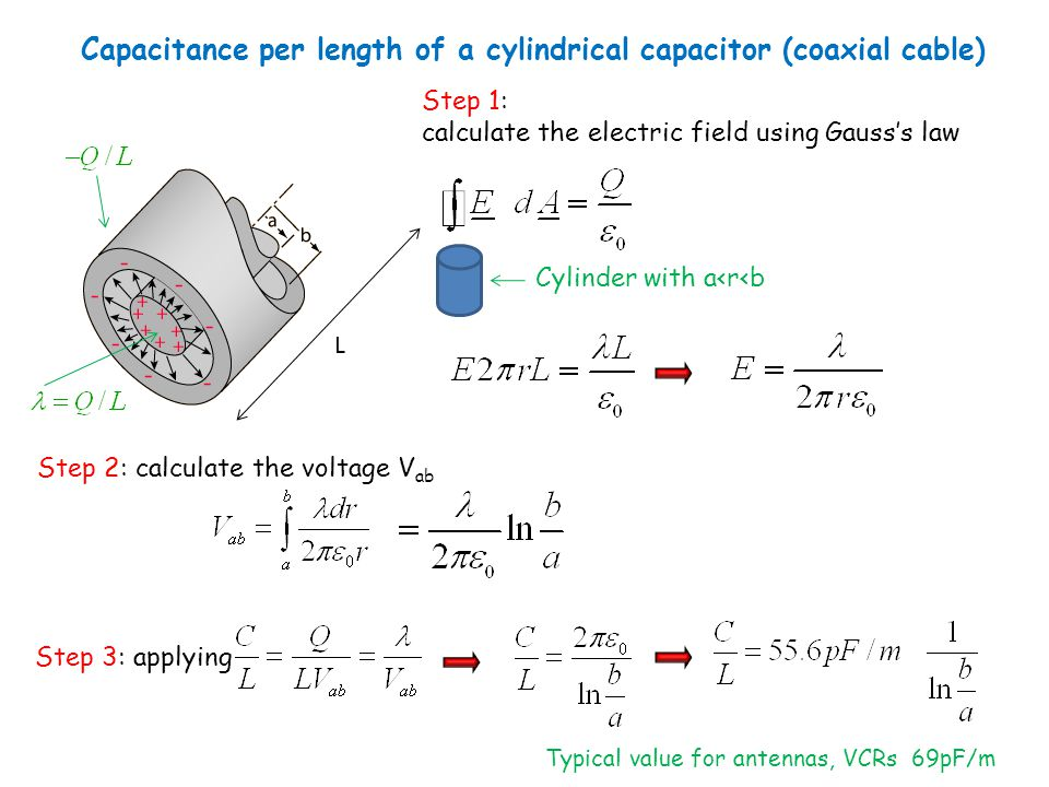 Capacitance per length of a cylindrical capacitor (coaxial cable) L Step 1: calculate the electric field using Gausss law Cylinder with a<r<b Step 2: calculate the voltage V ab Step 3: applying Typical value for antennas, VCRs 69pF/m