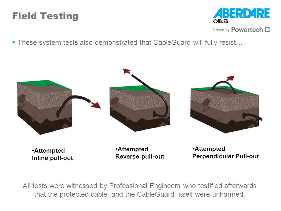 Operating Specification The effectiveness of CableGuard is dependant on: The number of units fitted The nature of the backfill The degree of compaction of the backfill For cohesive soils we recommend 5 to 10 meter spacing s of Cable Guards.