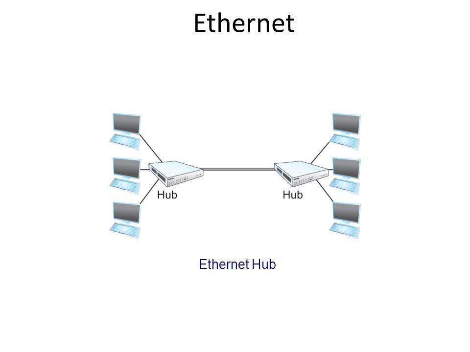 Ethernet Ethernet Hub