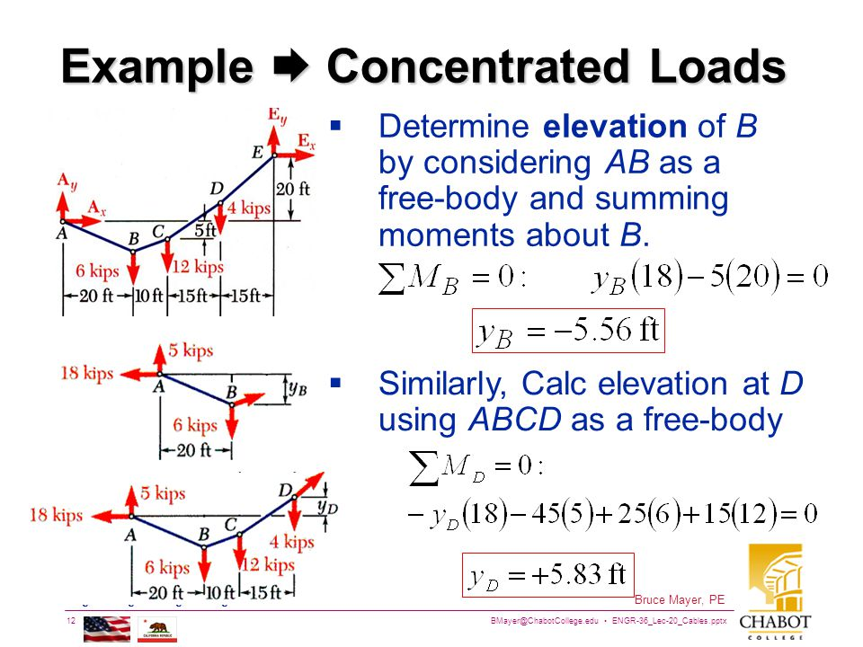 BMayer@ChabotCollege.edu ENGR-36_Lec-20_Cables.pptx 12 Bruce Mayer, PE Engineering-36: Engineering Mechanics - Statics Example Concentrated Loads Dete
