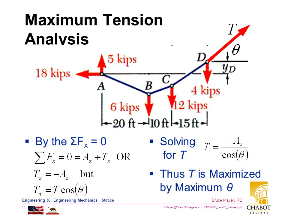 BMayer@ChabotCollege.edu ENGR-36_Lec-20_Cables.pptx 13 Bruce Mayer, PE Engineering-36: Engineering Mechanics - Statics Maximum Tension Analysis By the