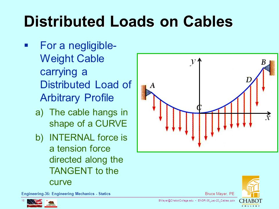 BMayer@ChabotCollege.edu ENGR-36_Lec-20_Cables.pptx 16 Bruce Mayer, PE Engineering-36: Engineering Mechanics - Statics Distributed Loads on Cables For