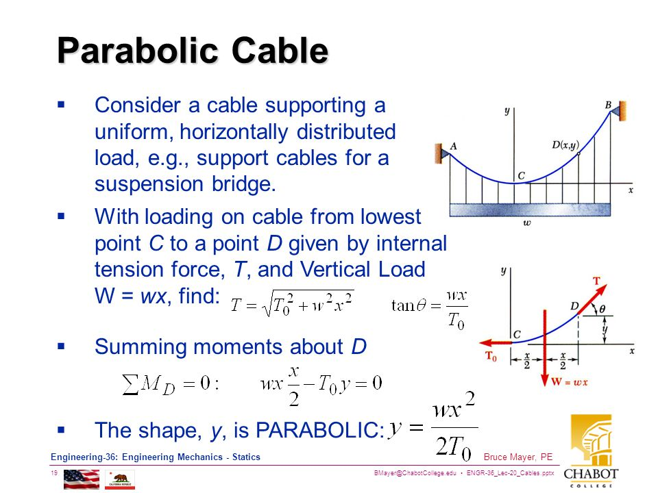 BMayer@ChabotCollege.edu ENGR-36_Lec-20_Cables.pptx 19 Bruce Mayer, PE Engineering-36: Engineering Mechanics - Statics Parabolic Cable Consider a cabl