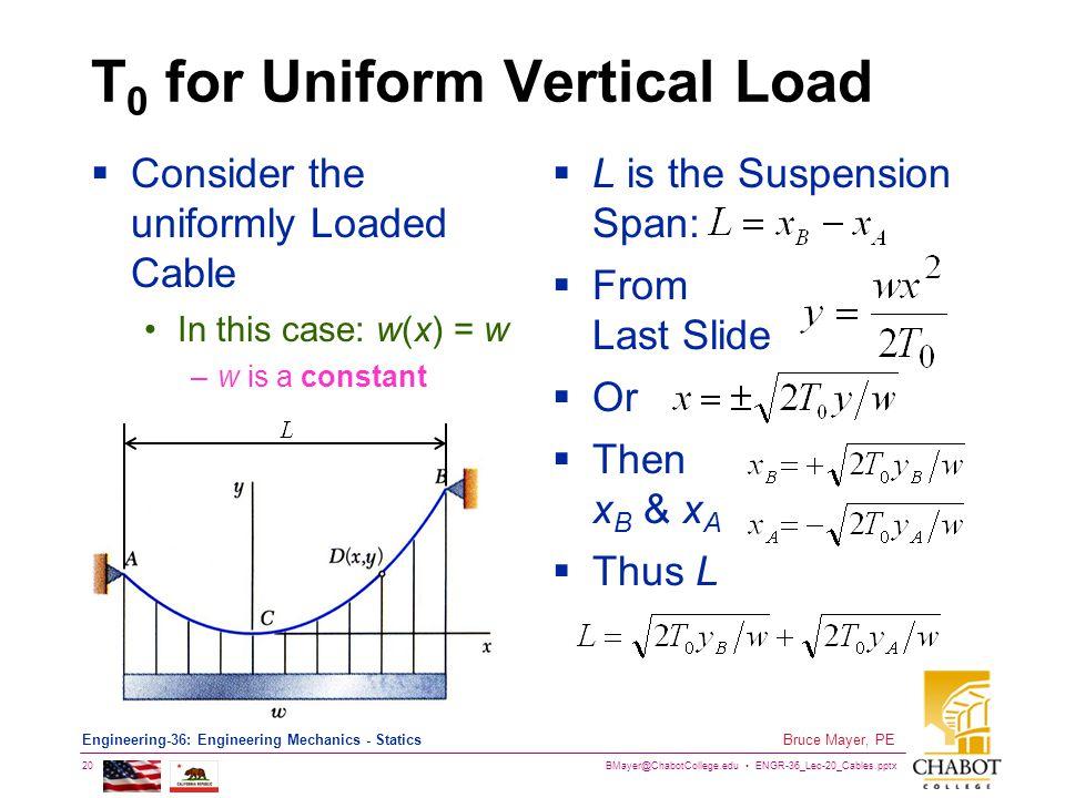 BMayer@ChabotCollege.edu ENGR-36_Lec-20_Cables.pptx 20 Bruce Mayer, PE Engineering-36: Engineering Mechanics - Statics T0 T0 T0 T0 for Uniform Vertica