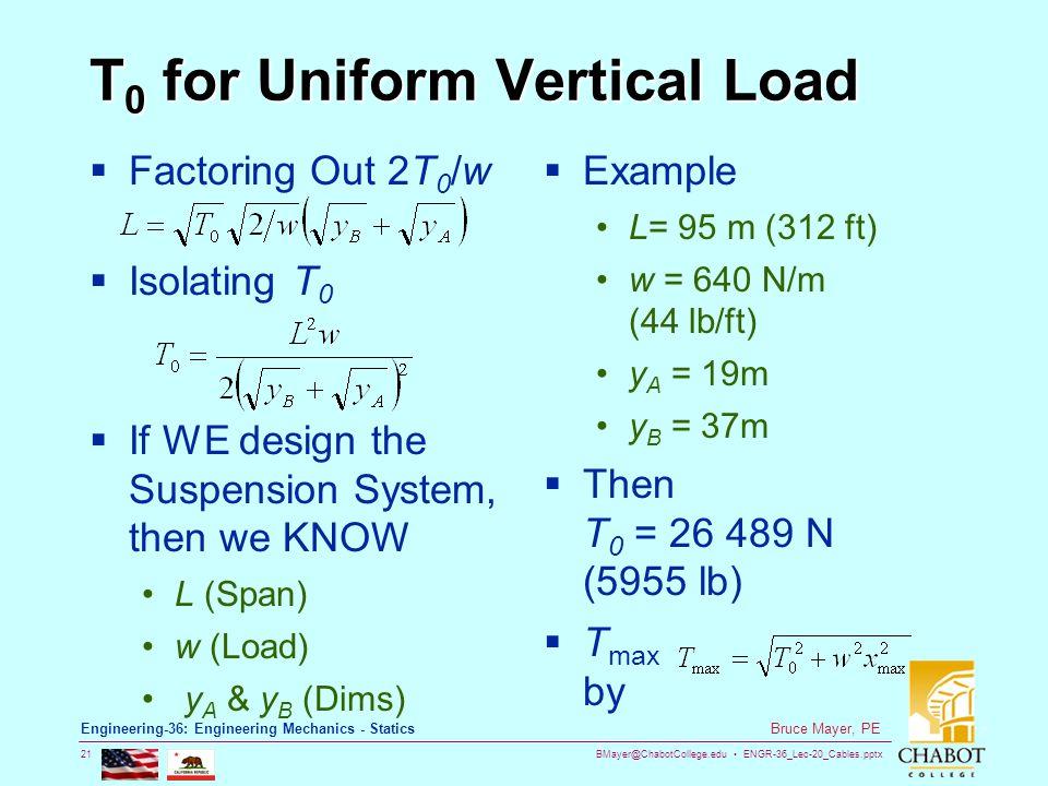 BMayer@ChabotCollege.edu ENGR-36_Lec-20_Cables.pptx 21 Bruce Mayer, PE Engineering-36: Engineering Mechanics - Statics T0 T0 T0 T0 for Uniform Vertica