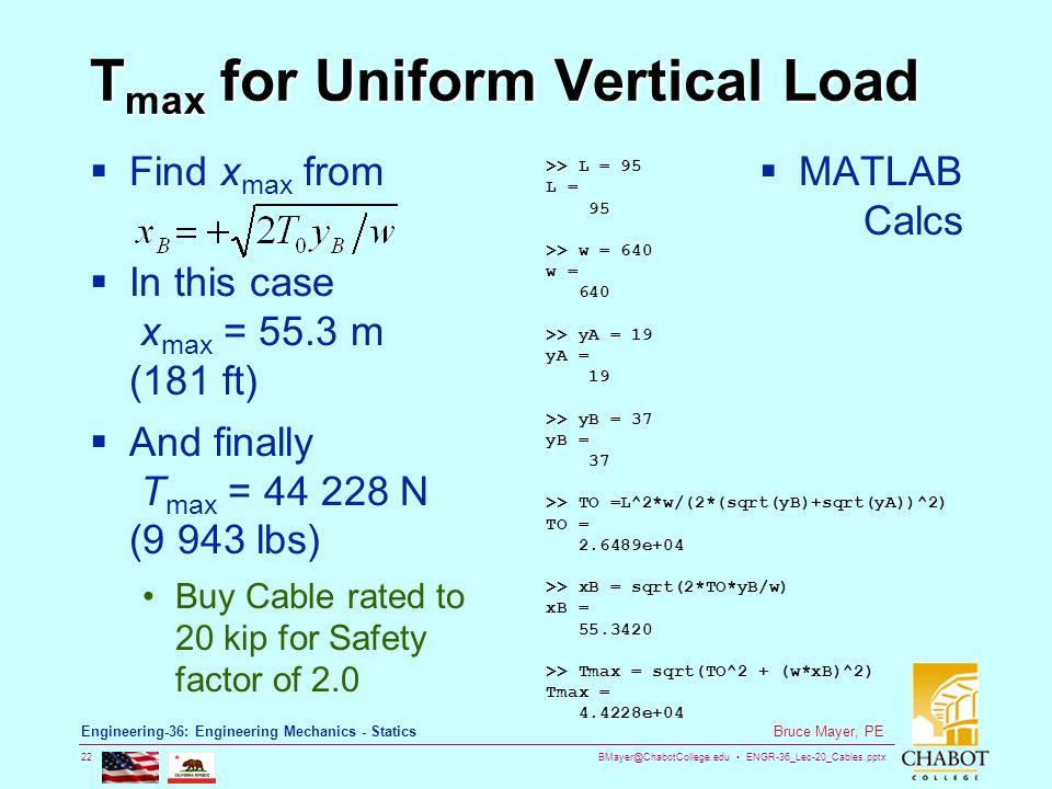 BMayer@ChabotCollege.edu ENGR-36_Lec-20_Cables.pptx 22 Bruce Mayer, PE Engineering-36: Engineering Mechanics - Statics T max T max for Uniform Vertica