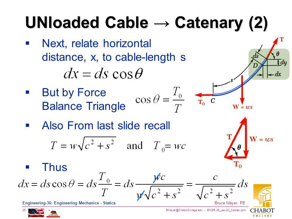 BMayer@ChabotCollege.edu ENGR-36_Lec-20_Cables.pptx 25 Bruce Mayer, PE Engineering-36: Engineering Mechanics - Statics UNloaded Cable Catenary (2) Nex