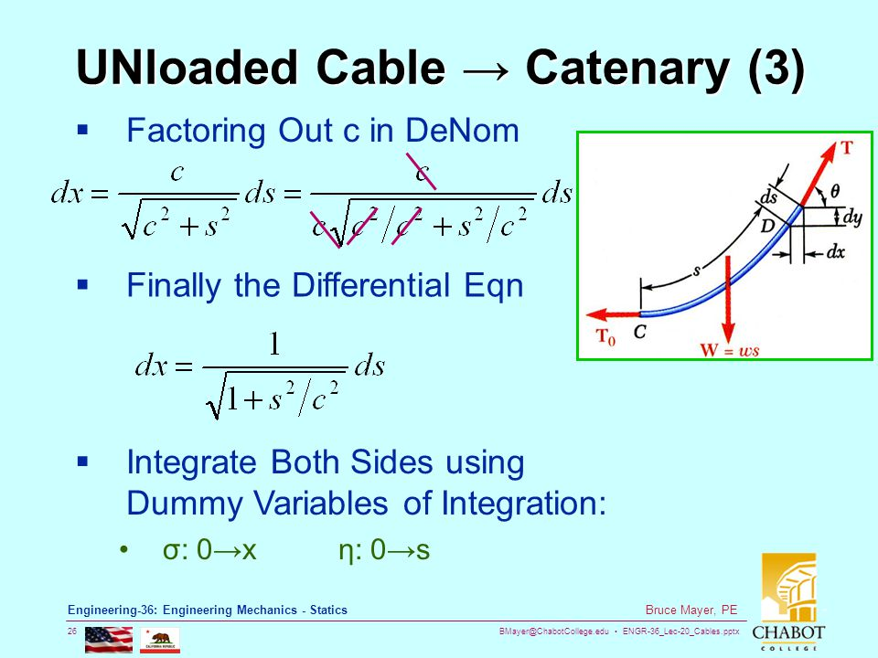 BMayer@ChabotCollege.edu ENGR-36_Lec-20_Cables.pptx 26 Bruce Mayer, PE Engineering-36: Engineering Mechanics - Statics UNloaded Cable Catenary (3) Fac