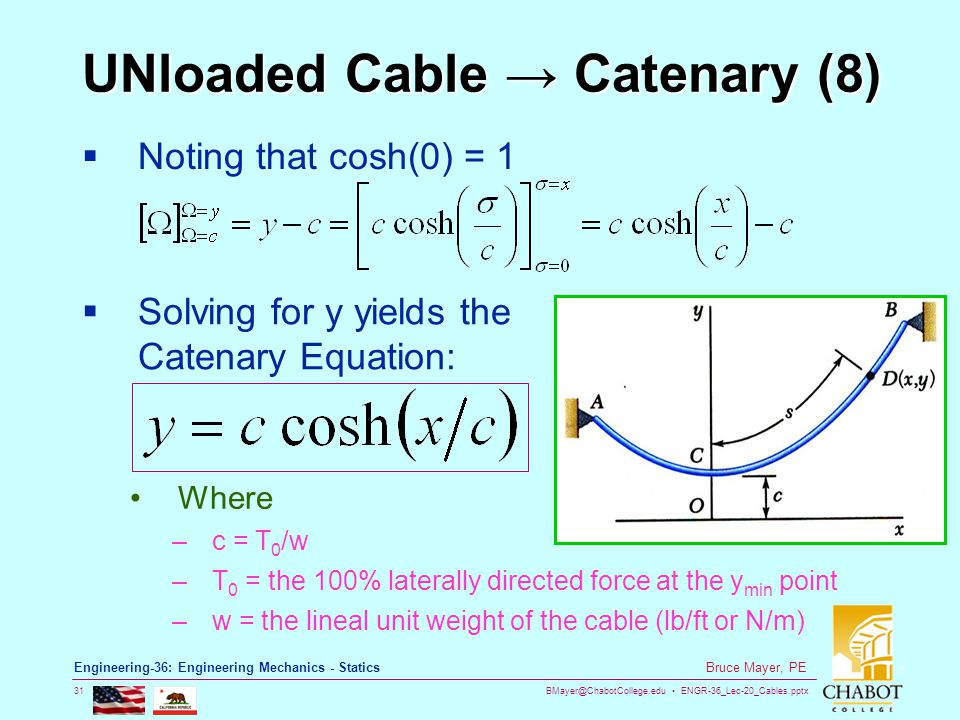 BMayer@ChabotCollege.edu ENGR-36_Lec-20_Cables.pptx 31 Bruce Mayer, PE Engineering-36: Engineering Mechanics - Statics UNloaded Cable Catenary (8) Not