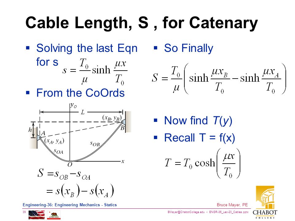 BMayer@ChabotCollege.edu ENGR-36_Lec-20_Cables.pptx 39 Bruce Mayer, PE Engineering-36: Engineering Mechanics - Statics Cable Length, S, for Catenary S