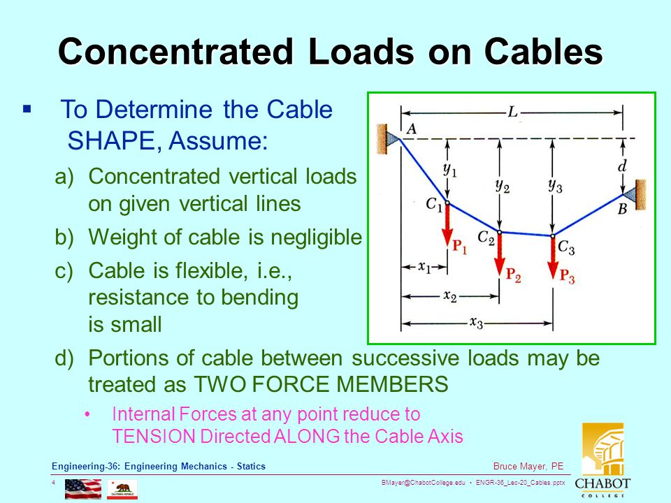 BMayer@ChabotCollege.edu ENGR-36_Lec-20_Cables.pptx 4 Bruce Mayer, PE Engineering-36: Engineering Mechanics - Statics Concentrated Loads on Cables To