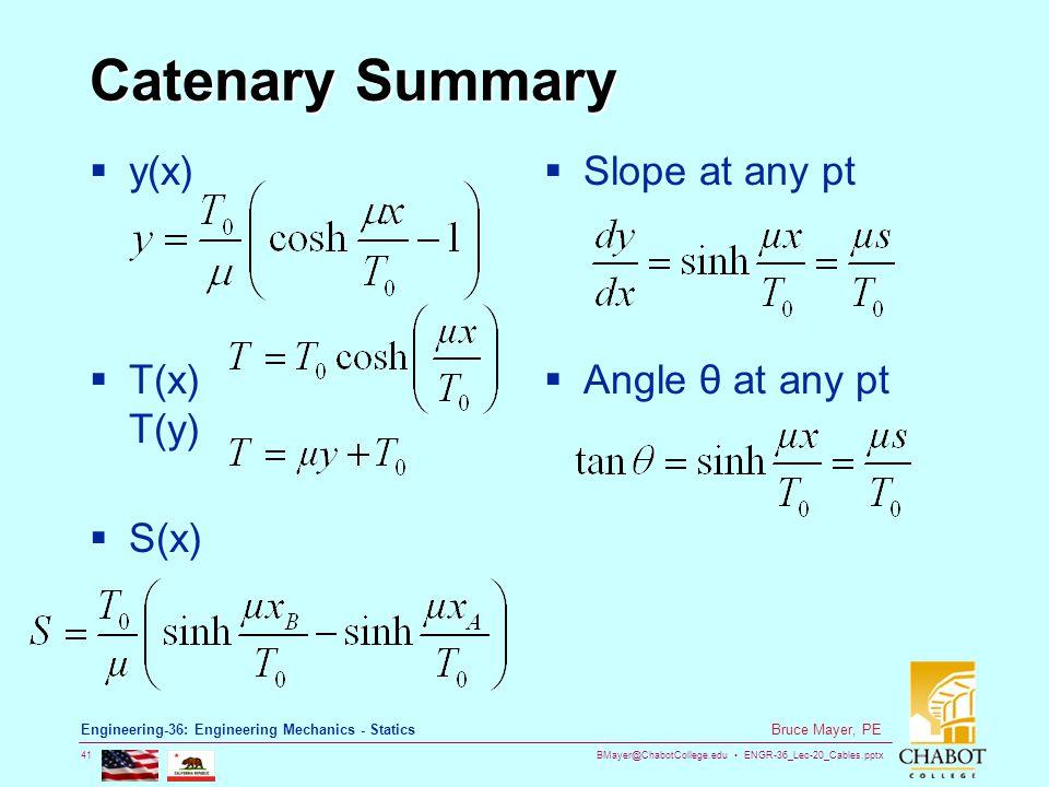 BMayer@ChabotCollege.edu ENGR-36_Lec-20_Cables.pptx 41 Bruce Mayer, PE Engineering-36: Engineering Mechanics - Statics Catenary Summary y(x) T(x) T(y)