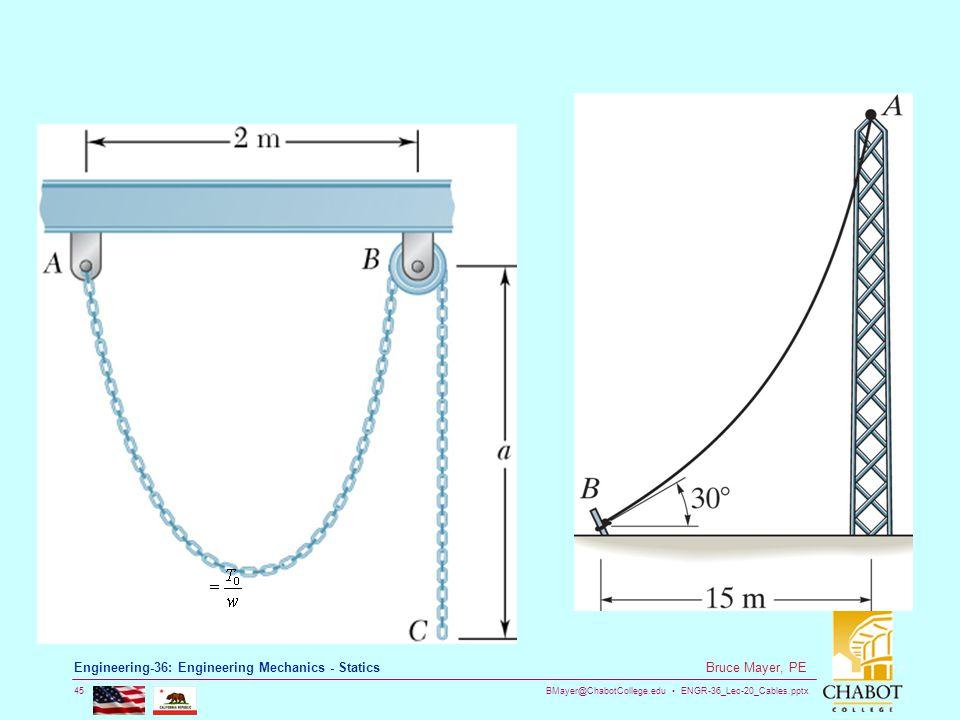BMayer@ChabotCollege.edu ENGR-36_Lec-20_Cables.pptx 45 Bruce Mayer, PE Engineering-36: Engineering Mechanics - Statics
