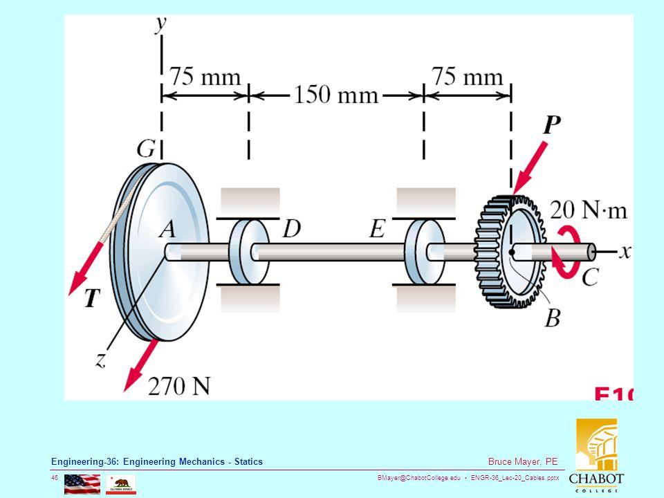 BMayer@ChabotCollege.edu ENGR-36_Lec-20_Cables.pptx 46 Bruce Mayer, PE Engineering-36: Engineering Mechanics - Statics