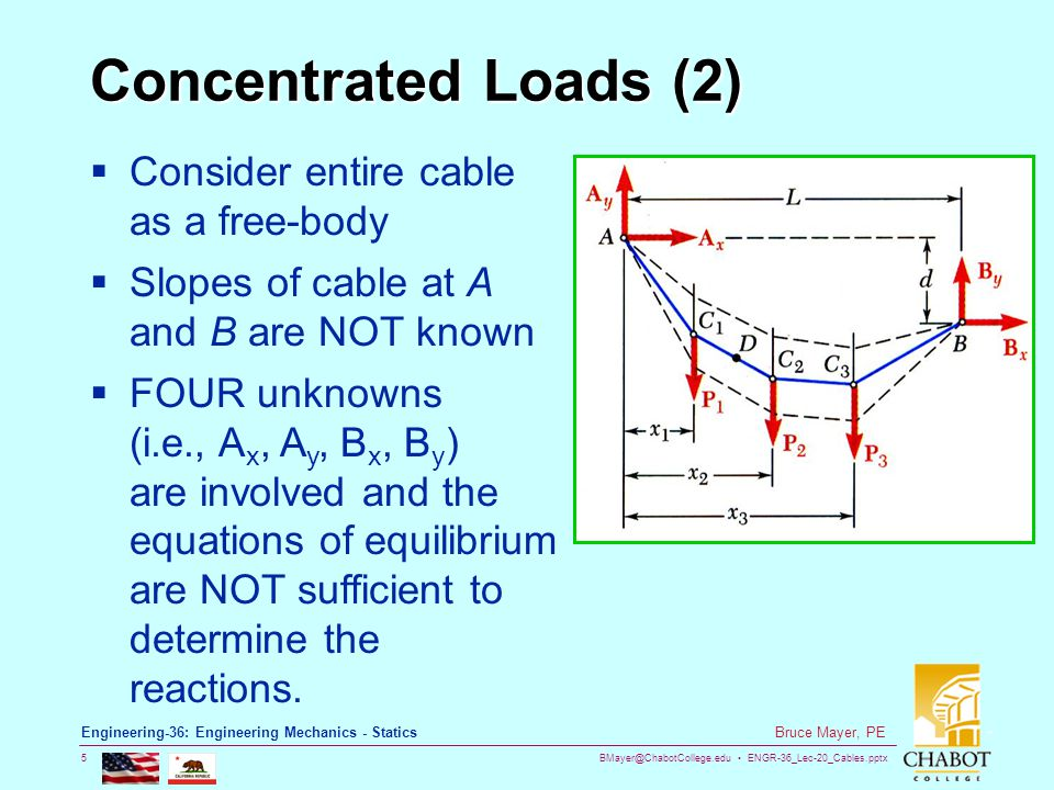BMayer@ChabotCollege.edu ENGR-36_Lec-20_Cables.pptx 5 Bruce Mayer, PE Engineering-36: Engineering Mechanics - Statics Concentrated Loads (2) Consider