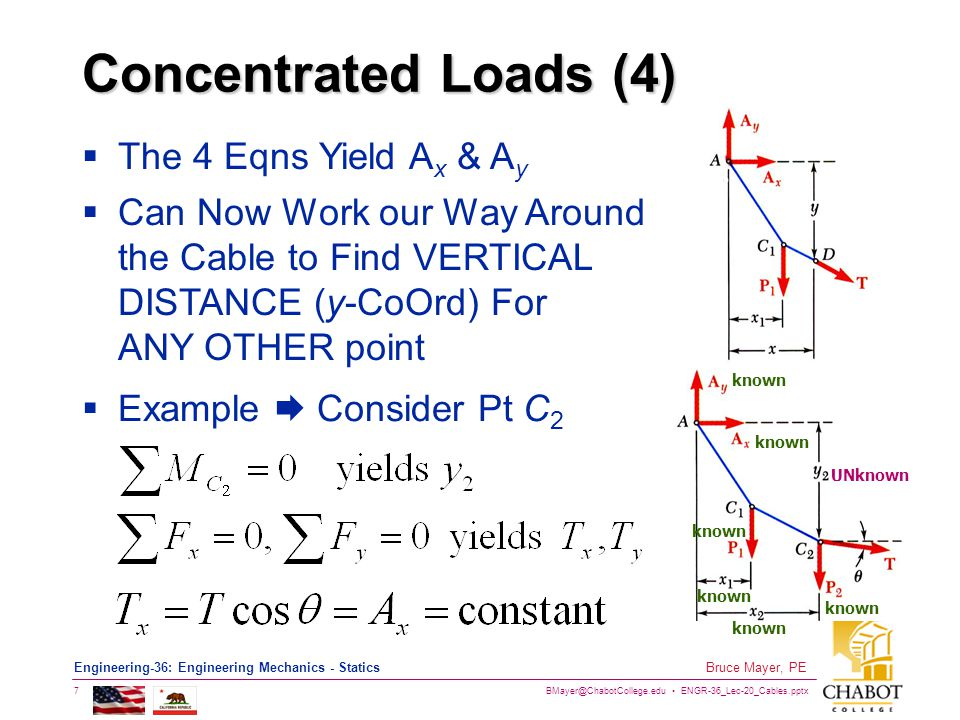 BMayer@ChabotCollege.edu ENGR-36_Lec-20_Cables.pptx 7 Bruce Mayer, PE Engineering-36: Engineering Mechanics - Statics Concentrated Loads (4) The 4 Eqn