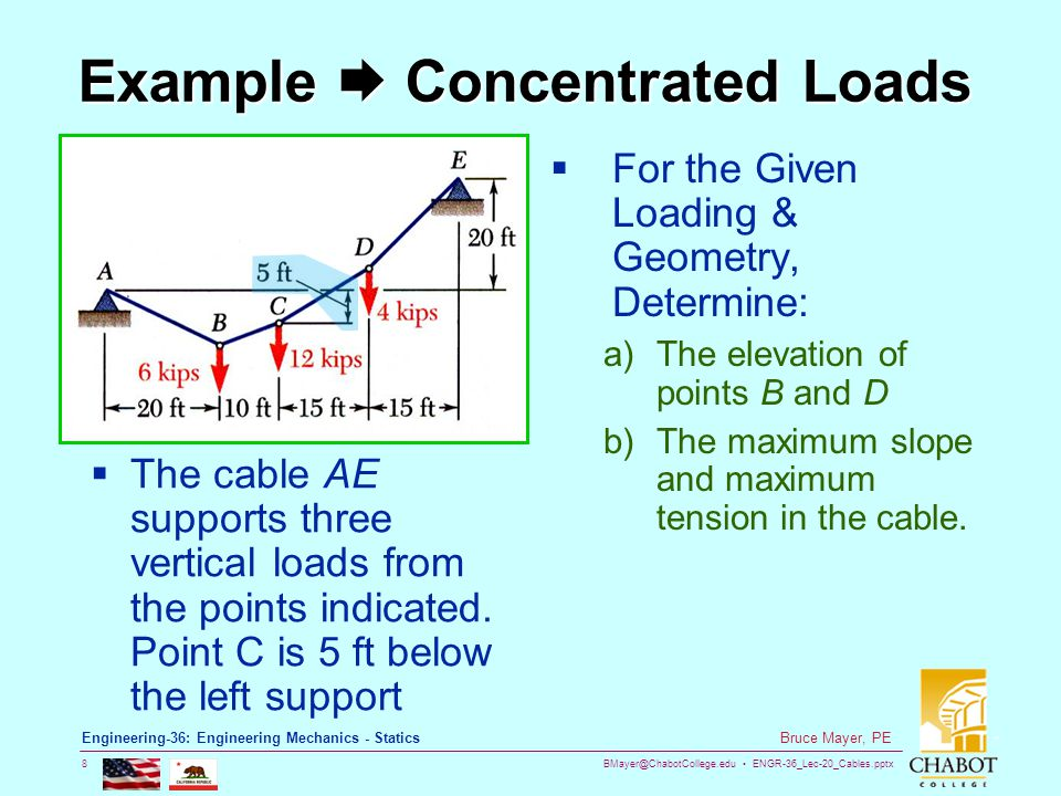 BMayer@ChabotCollege.edu ENGR-36_Lec-20_Cables.pptx 8 Bruce Mayer, PE Engineering-36: Engineering Mechanics - Statics Example Concentrated Loads The c