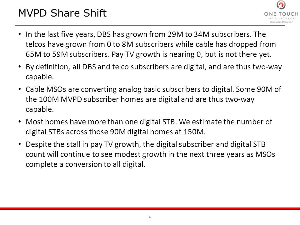 MVPD Share Shift In the last five years, DBS has grown from 29M to 34M subscribers.